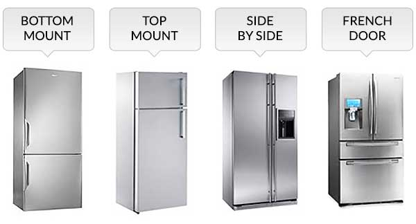 types-of-refrigerators